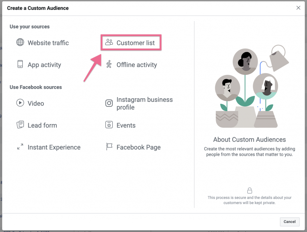 Custom audience is one of the most important aspects of retargeting on Facebook ads