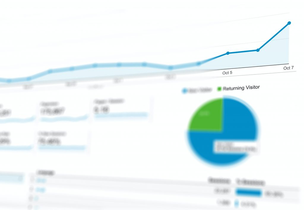 Benefits of the Google Display Network: It's Measurable, Accountable and Flexible