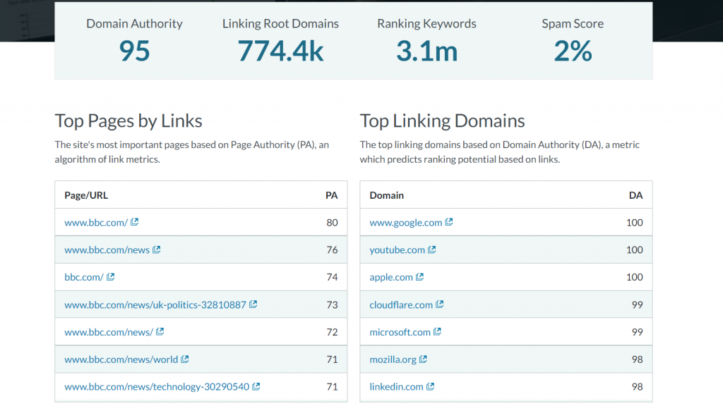 Building links from authority websites - A look at BBC's domain metrics